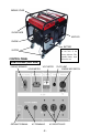 SGB12000HSa Portable Generator Manual (Page 9 of 36)